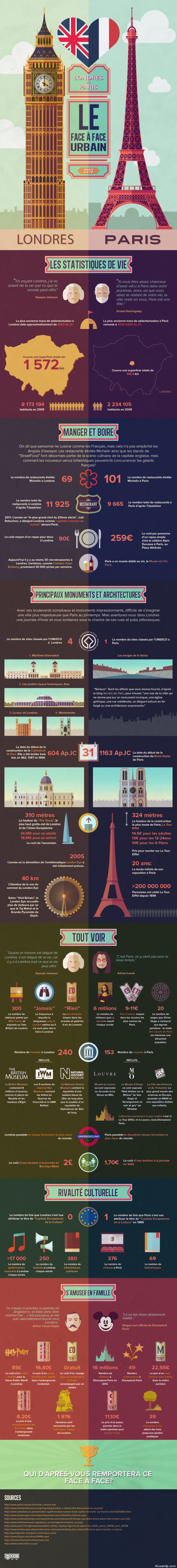 o-INFOGRAPHIE-LONDRES-PARIS-570